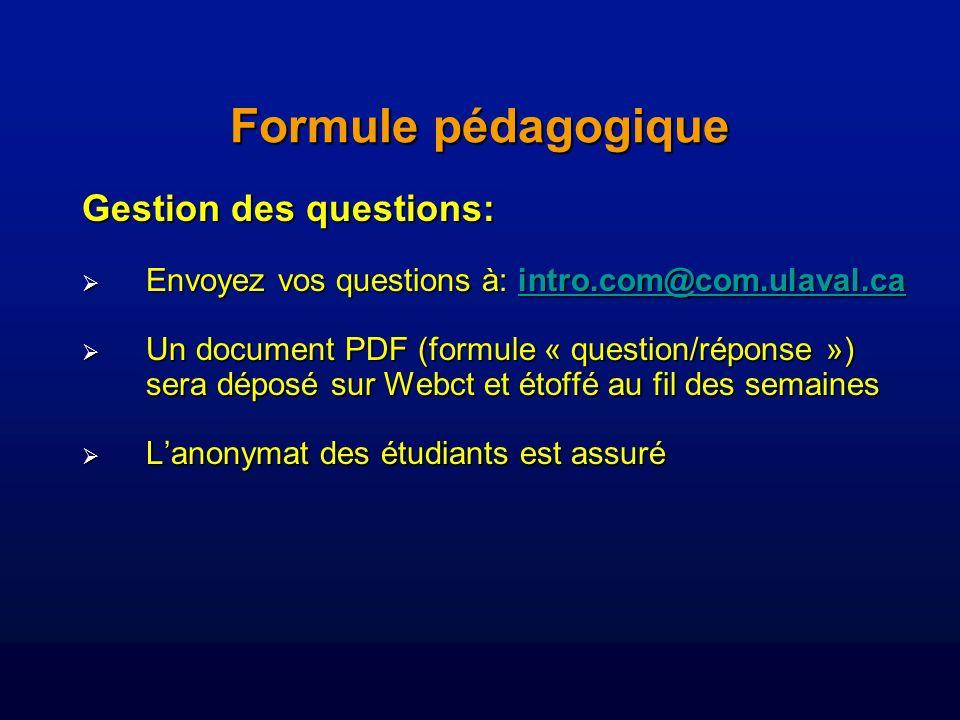 Formule pédagogique Gestion des questions: