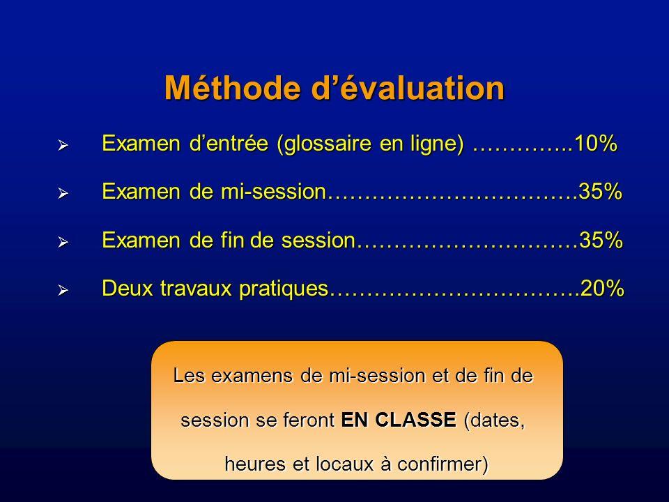 Méthode d'évaluation Examen d'entrée (glossaire en ligne) …………..10%