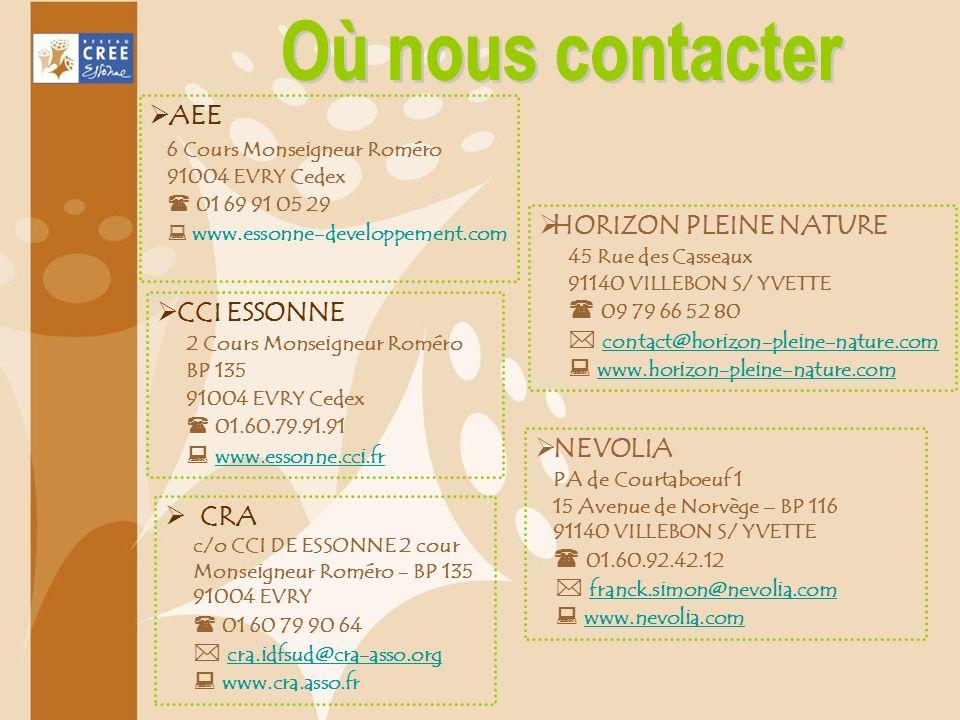 Où nous contacter AEE 6 Cours Monseigneur Roméro HORIZON PLEINE NATURE