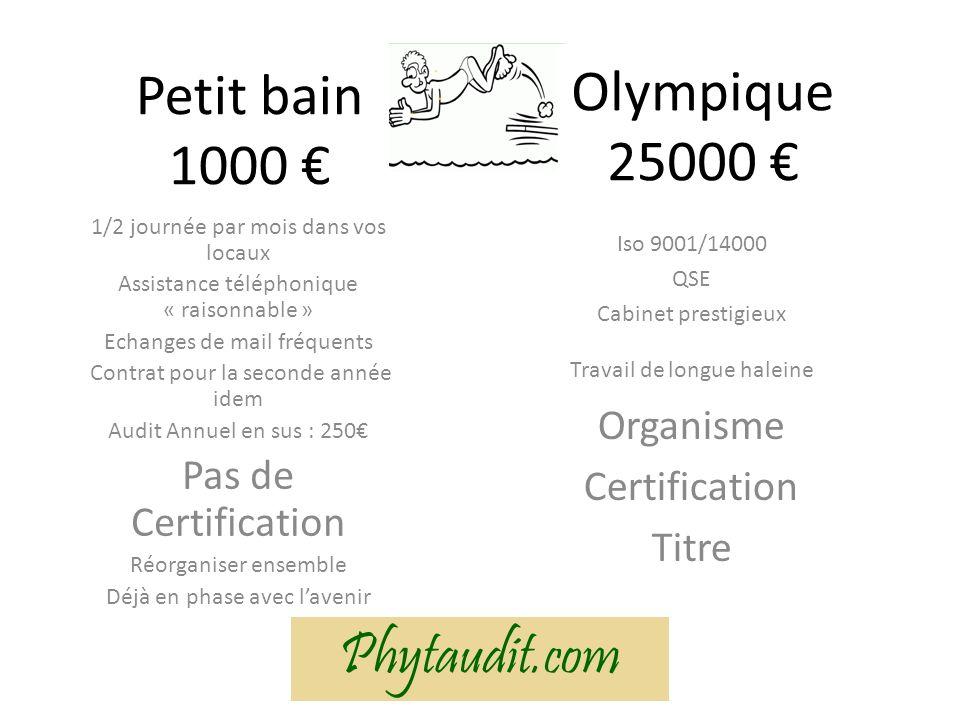 Phytaudit.com Petit bain 1000 € Olympique 25000 € Organisme