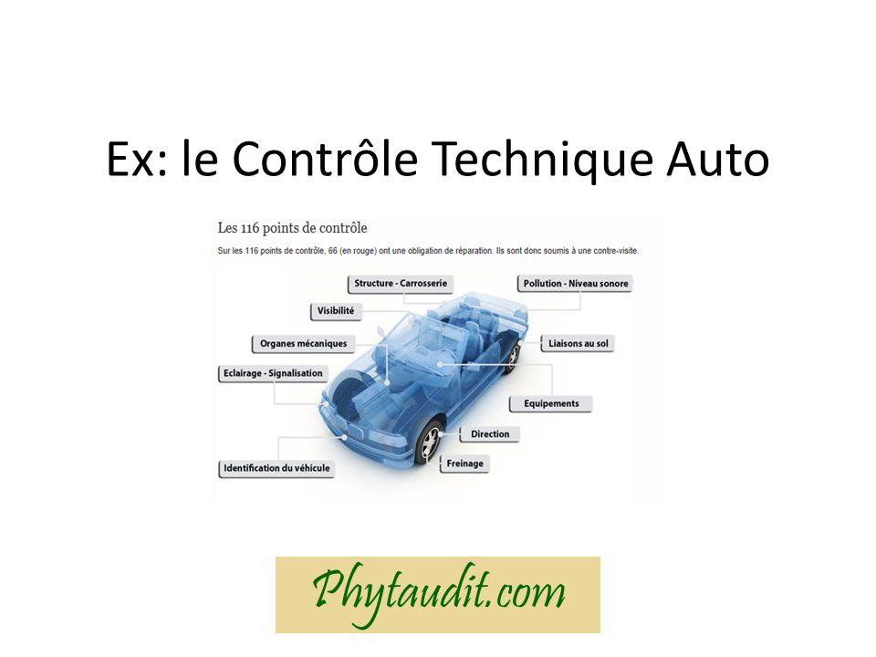 Ex: le Contrôle Technique Auto