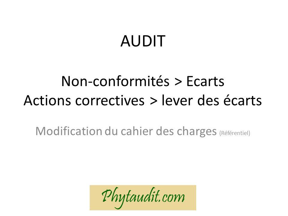 Non-conformités > Ecarts Actions correctives > lever des écarts