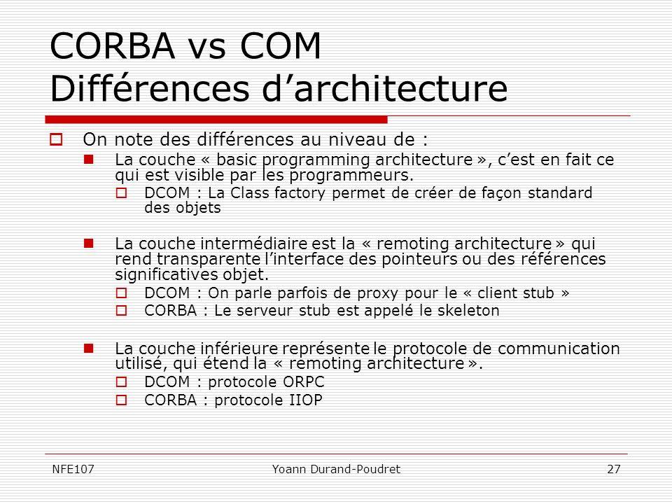 CORBA vs COM Différences d'architecture