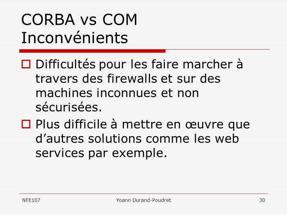 CORBA vs COM Inconvénients