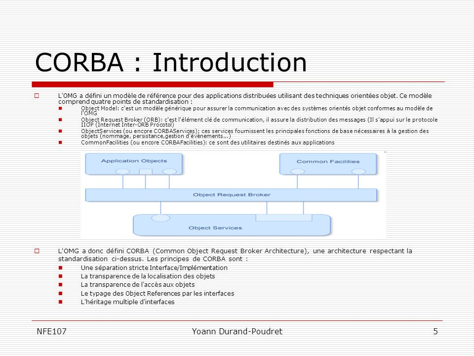 CORBA : Introduction NFE107 Yoann Durand-Poudret