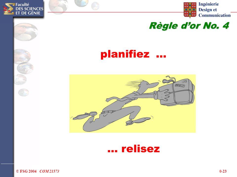 Règle d'or No. 4 planifiez … … relisez