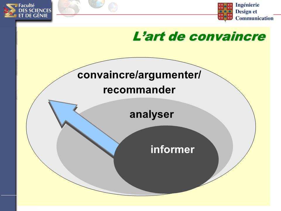 convaincre/argumenter/