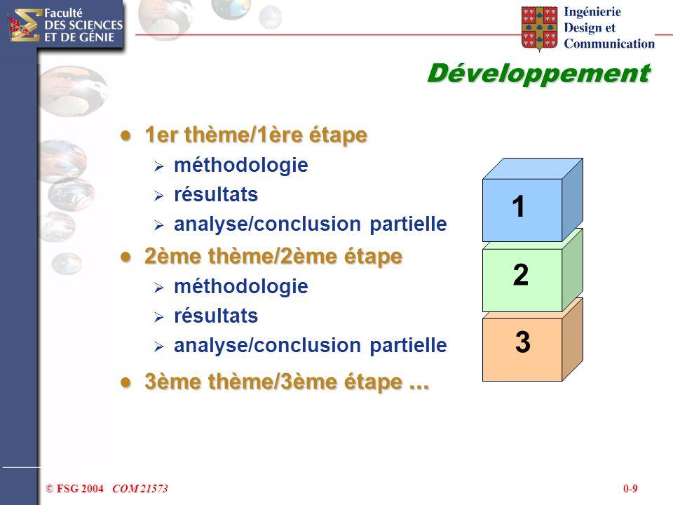 1 2 3 Développement 1er thème/1ère étape 2ème thème/2ème étape