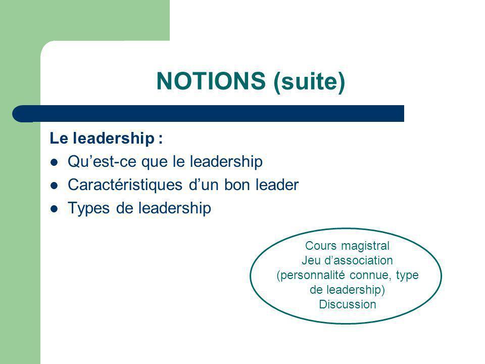 Jeu d'association (personnalité connue, type de leadership)