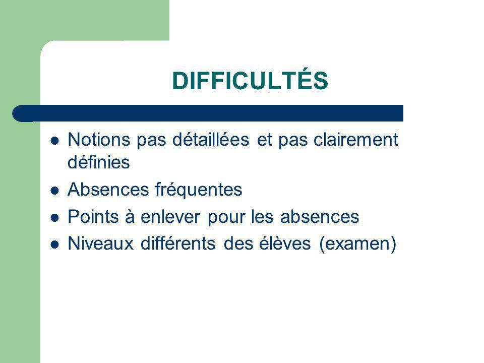 DIFFICULTÉS Notions pas détaillées et pas clairement définies