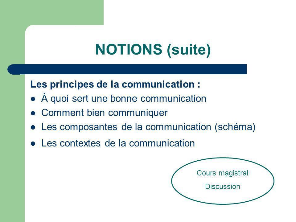 NOTIONS (suite) Les principes de la communication :