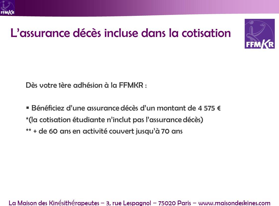 L'assurance décès incluse dans la cotisation