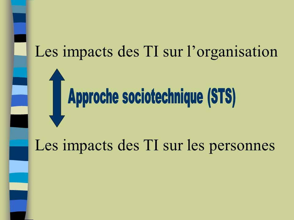 Approche sociotechnique (STS)