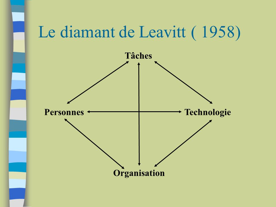 Le diamant de Leavitt ( 1958)