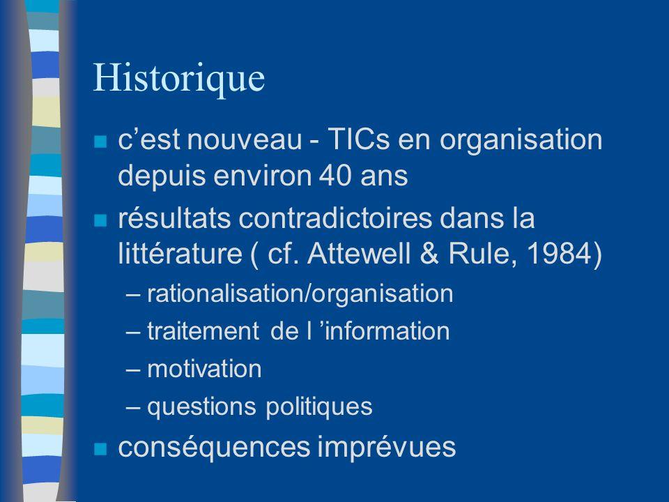 Historique c'est nouveau - TICs en organisation depuis environ 40 ans