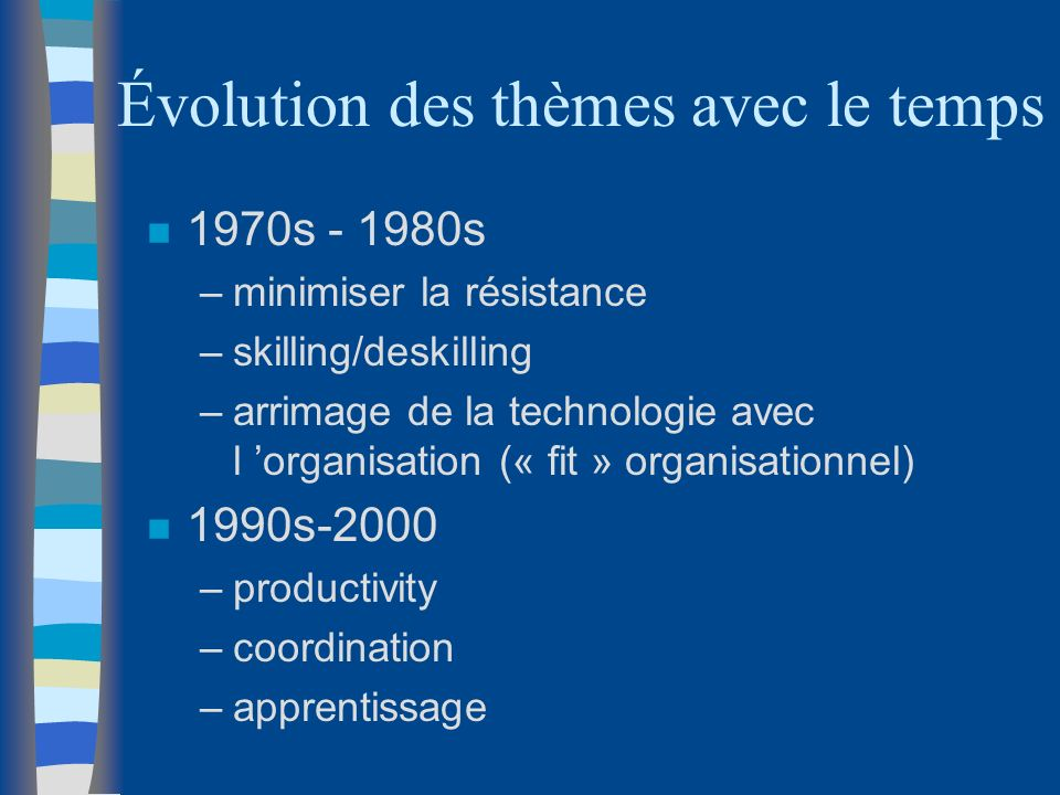 Évolution des thèmes avec le temps
