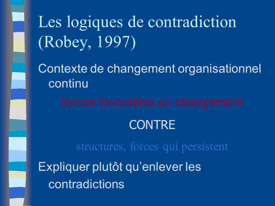 Les logiques de contradiction (Robey, 1997)