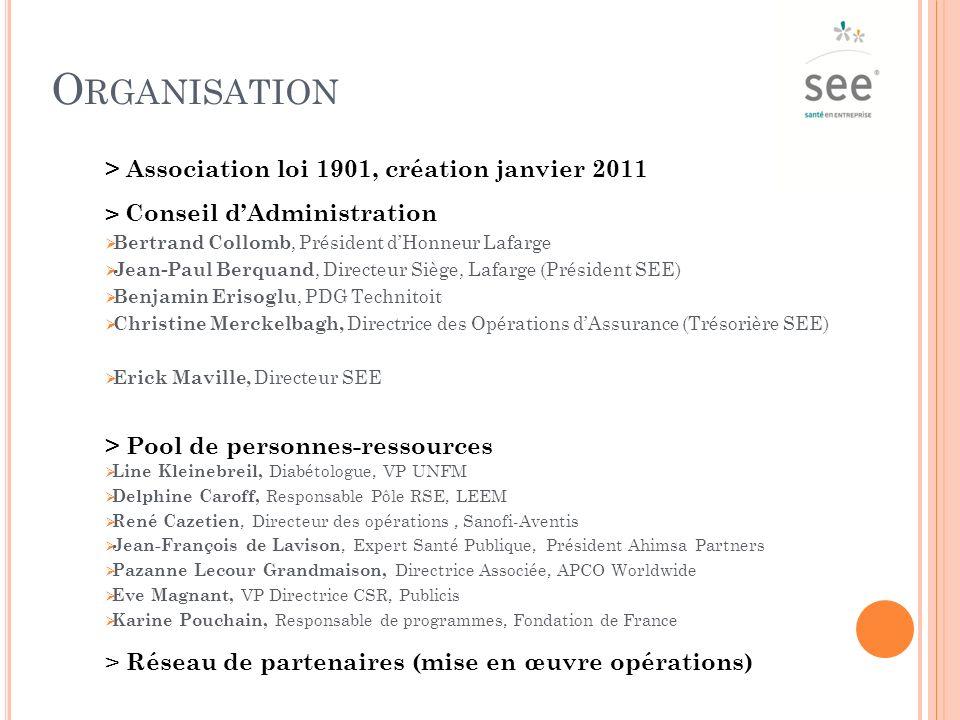 Organisation > Association loi 1901, création janvier 2011