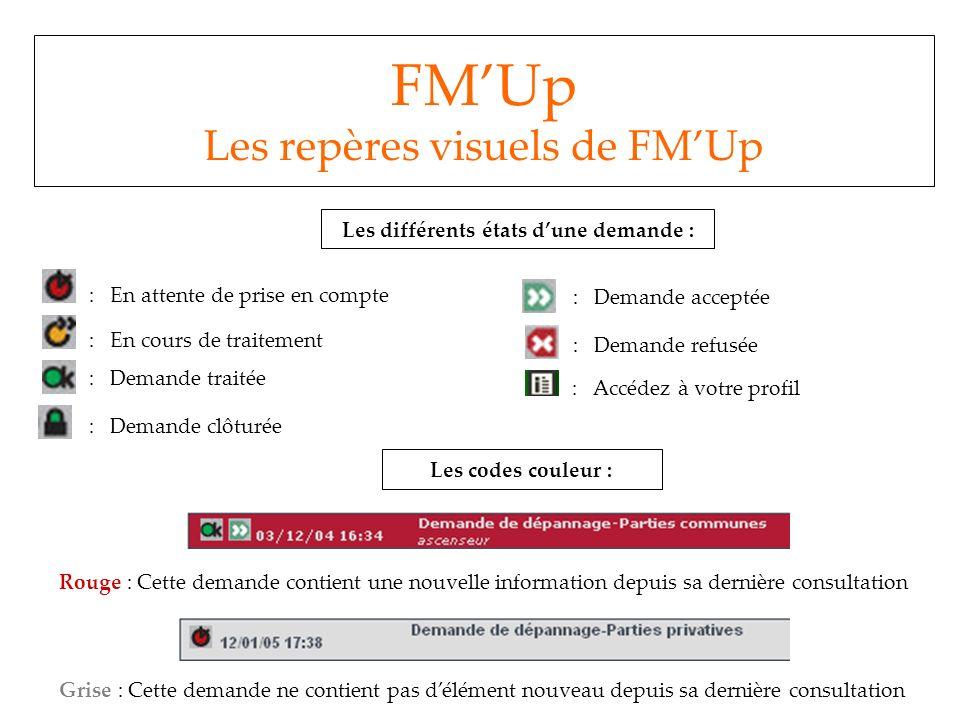 FM'Up Les repères visuels de FM'Up