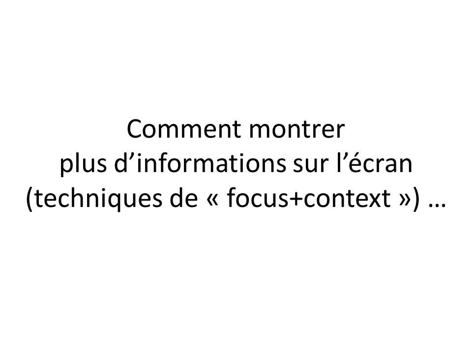 Comment montrer plus d'informations sur l'écran (techniques de « focus+context ») …