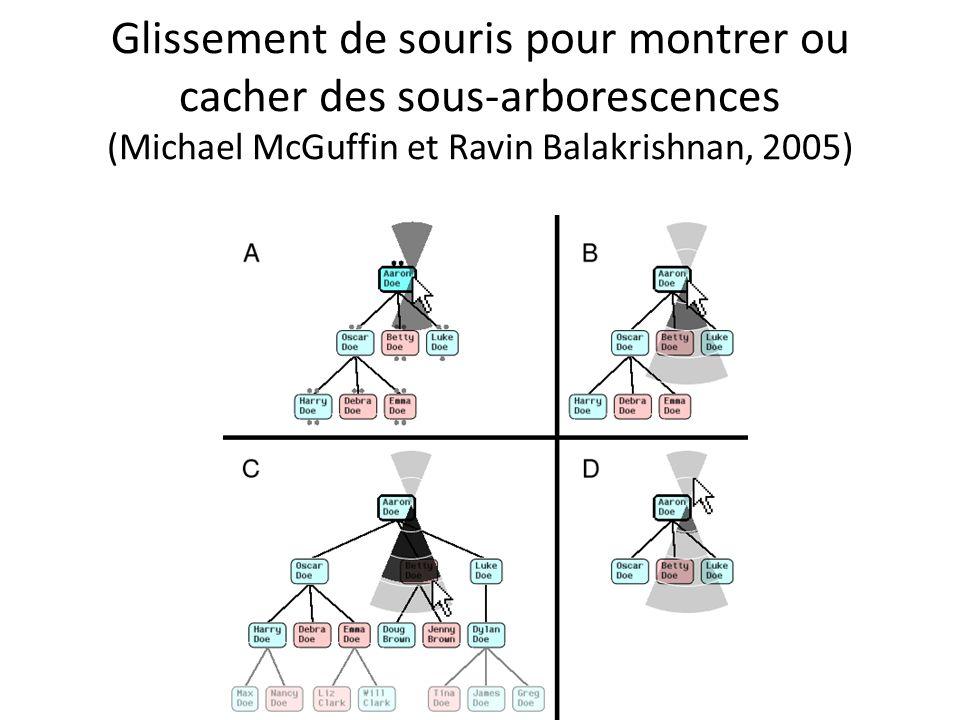Glissement de souris pour montrer ou cacher des sous-arborescences (Michael McGuffin et Ravin Balakrishnan, 2005)
