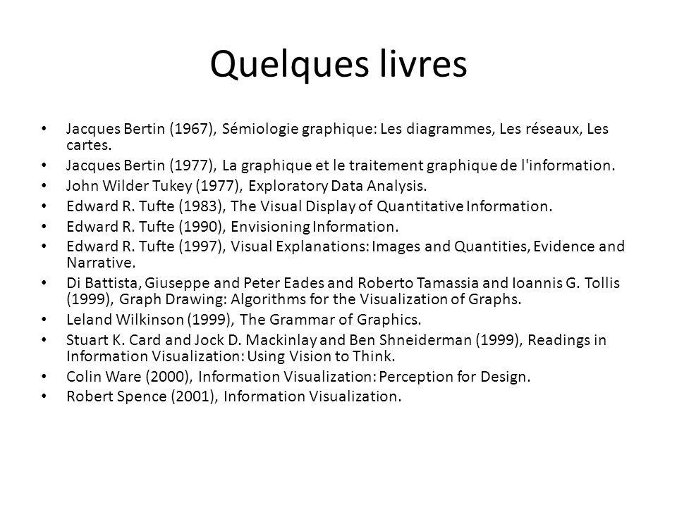 Quelques livres Jacques Bertin (1967), Sémiologie graphique: Les diagrammes, Les réseaux, Les cartes.