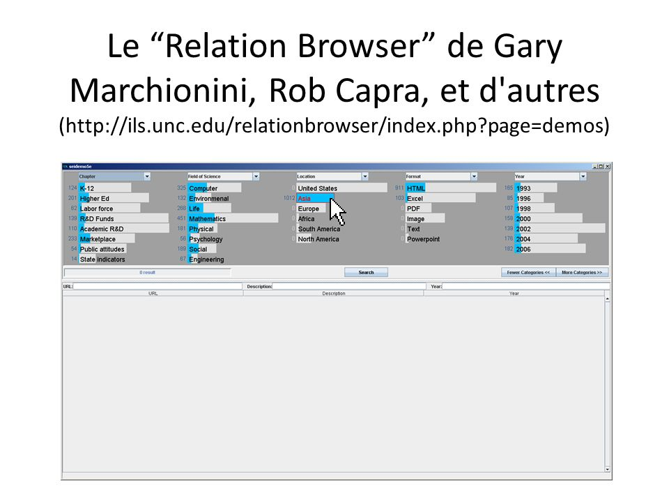 Le Relation Browser de Gary Marchionini, Rob Capra, et d autres (http://ils.unc.edu/relationbrowser/index.php page=demos)