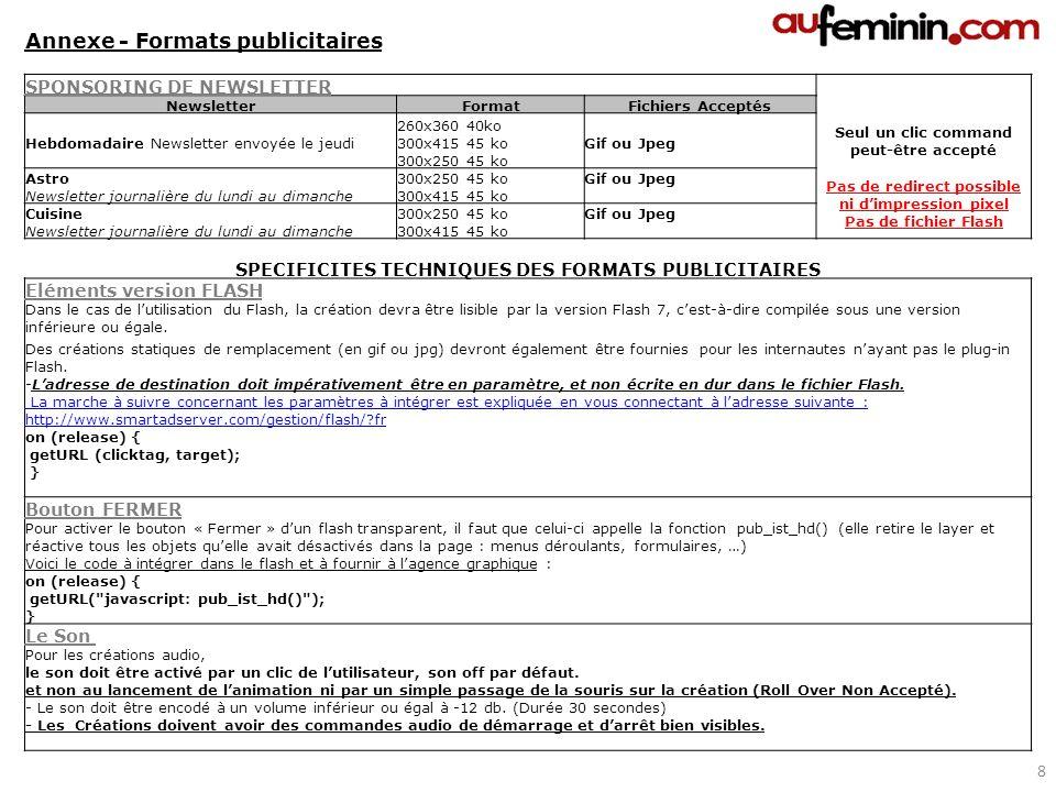 Annexe - Formats publicitaires