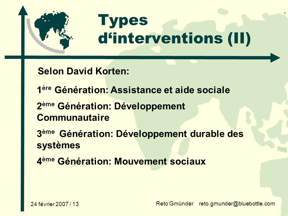 Types d'interventions (II)