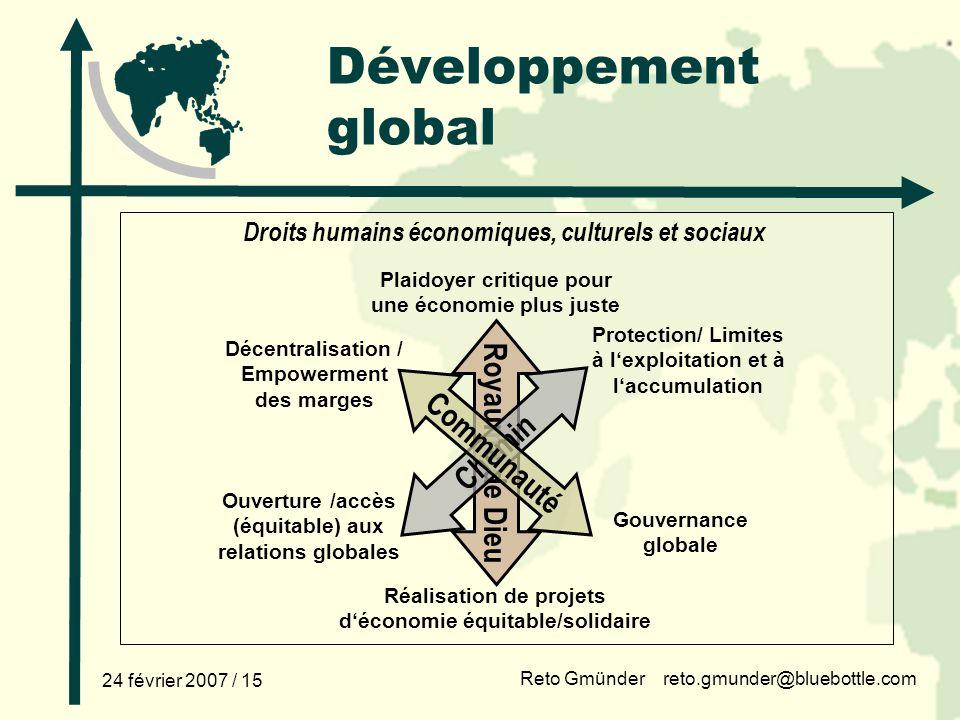 Développement global Royaume de Dieu Communauté Chemin