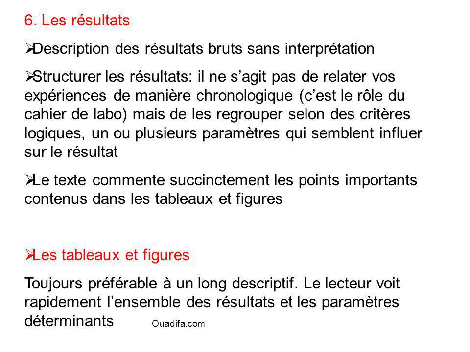 Description des résultats bruts sans interprétation