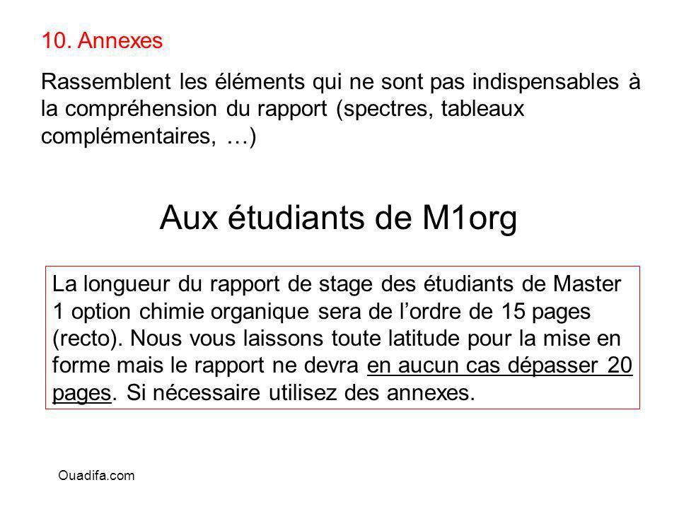 Aux étudiants de M1org 10. Annexes