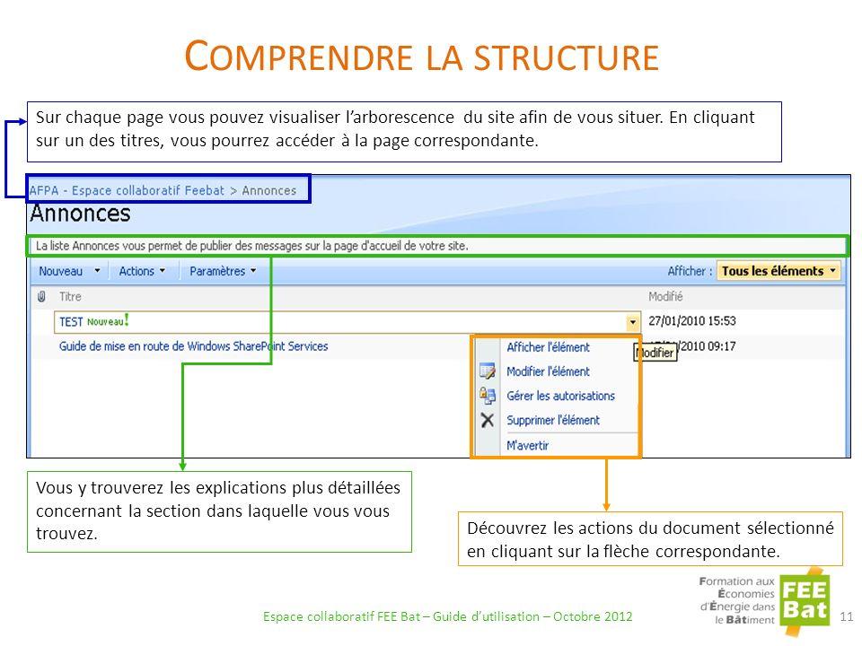 Comprendre la structure
