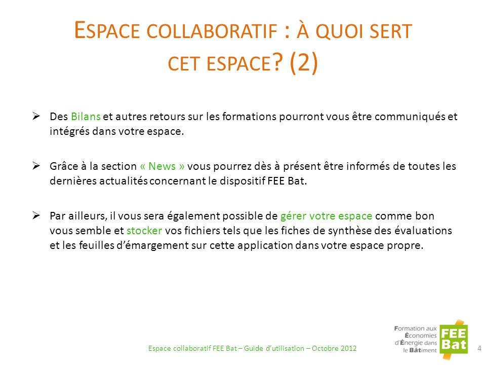 Espace collaboratif : à quoi sert cet espace (2)