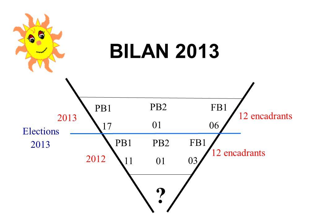 BILAN 2013 PB2 FB1 PB1 01 17 06 12 encadrants 2013 Elections 2013