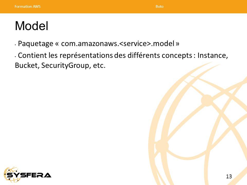 Model Paquetage « com.amazonaws.<service>.model »