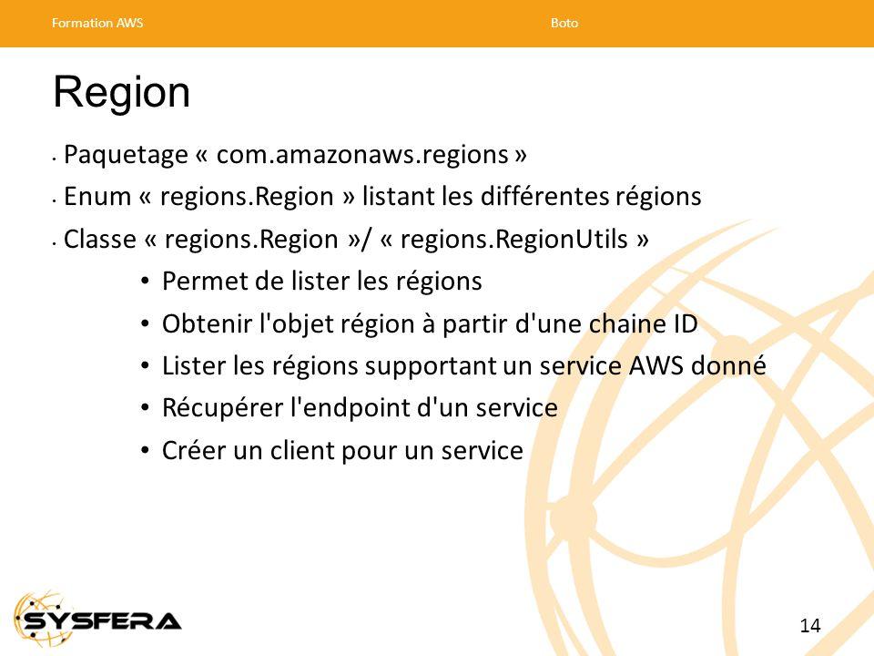 Region Paquetage « com.amazonaws.regions »