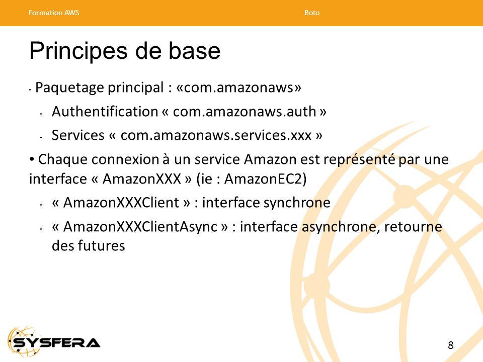 Principes de base Paquetage principal : «com.amazonaws»