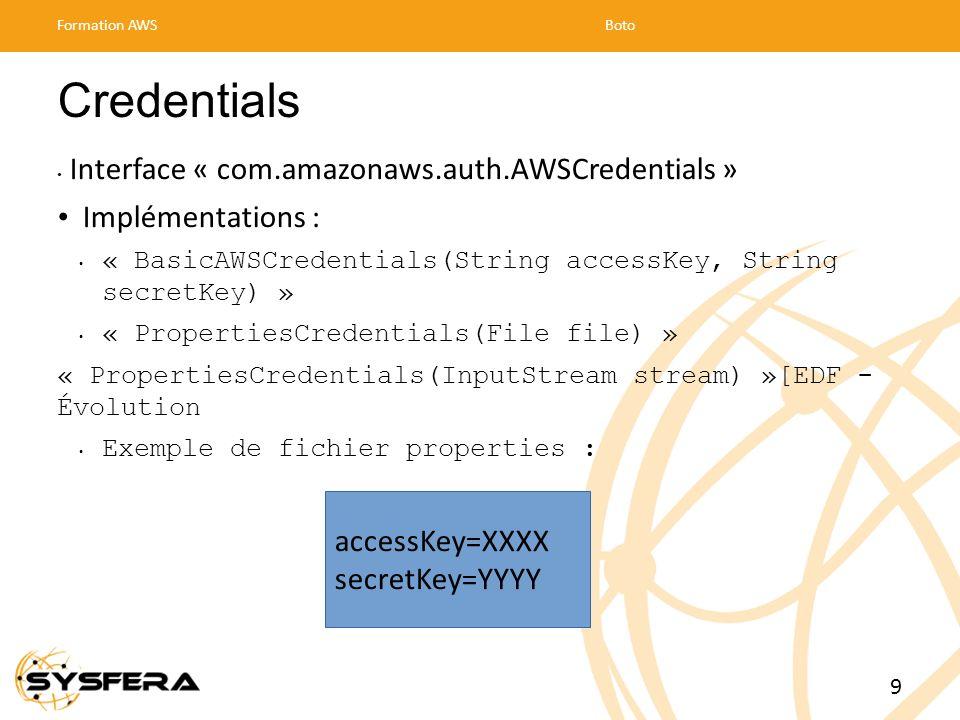 Credentials Interface « com.amazonaws.auth.AWSCredentials »