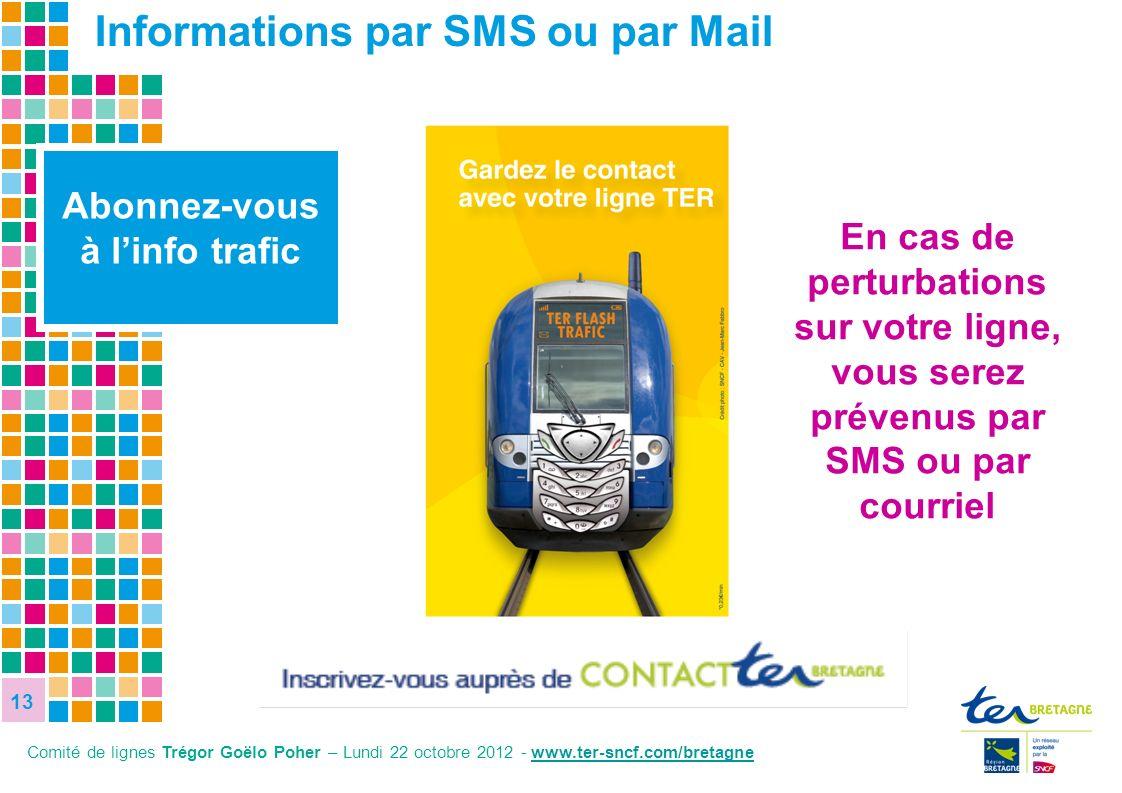 Informations par SMS ou par Mail