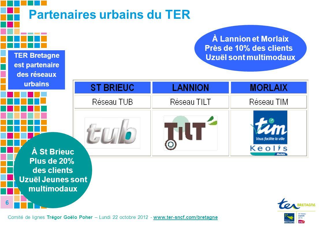 Uzuël sont multimodaux TER Bretagne est partenaire des réseaux urbains