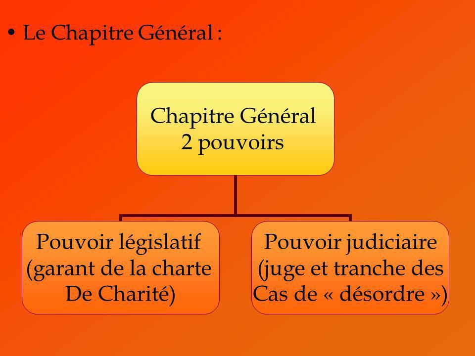 Le Chapitre Général :