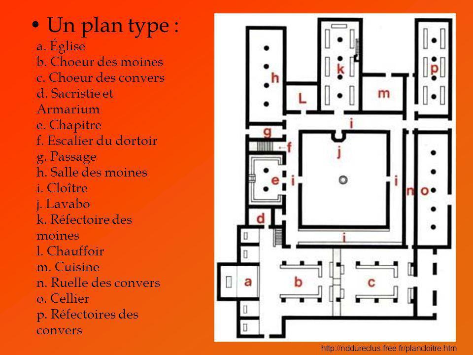 Un plan type :