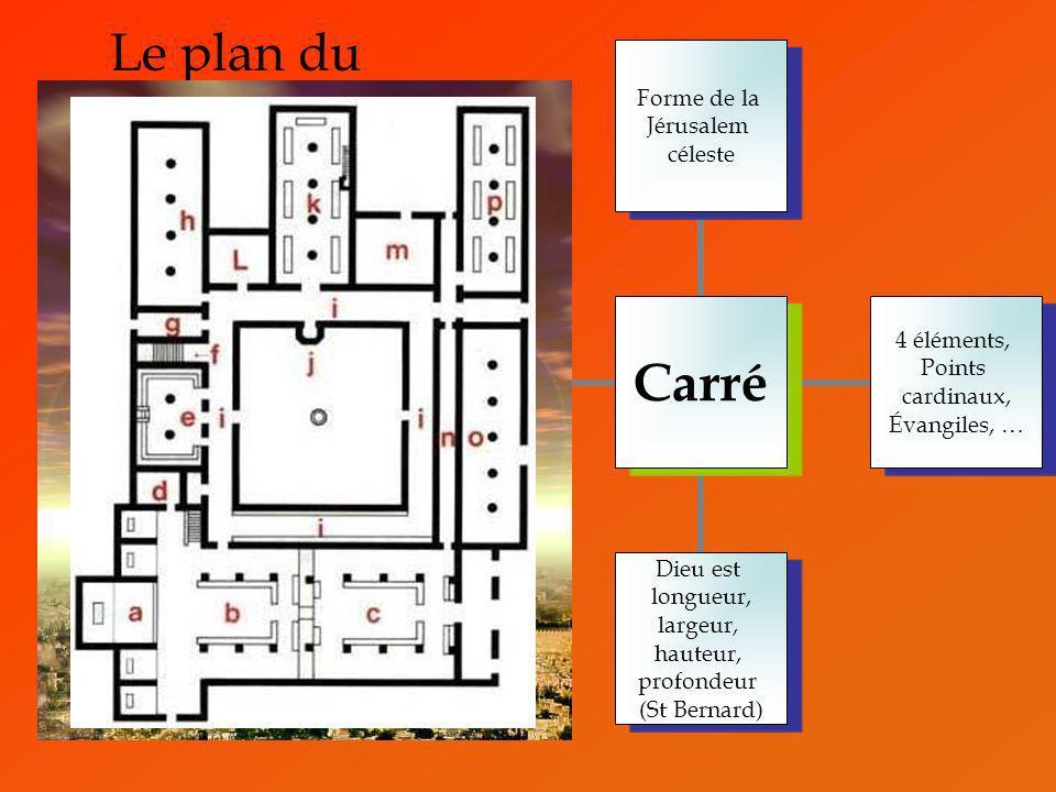Le plan du monastère : histoire de carré