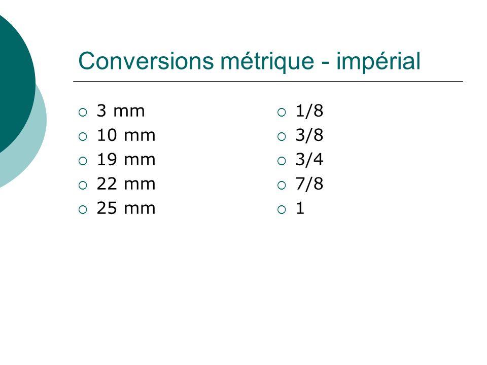 Conversions métrique - impérial