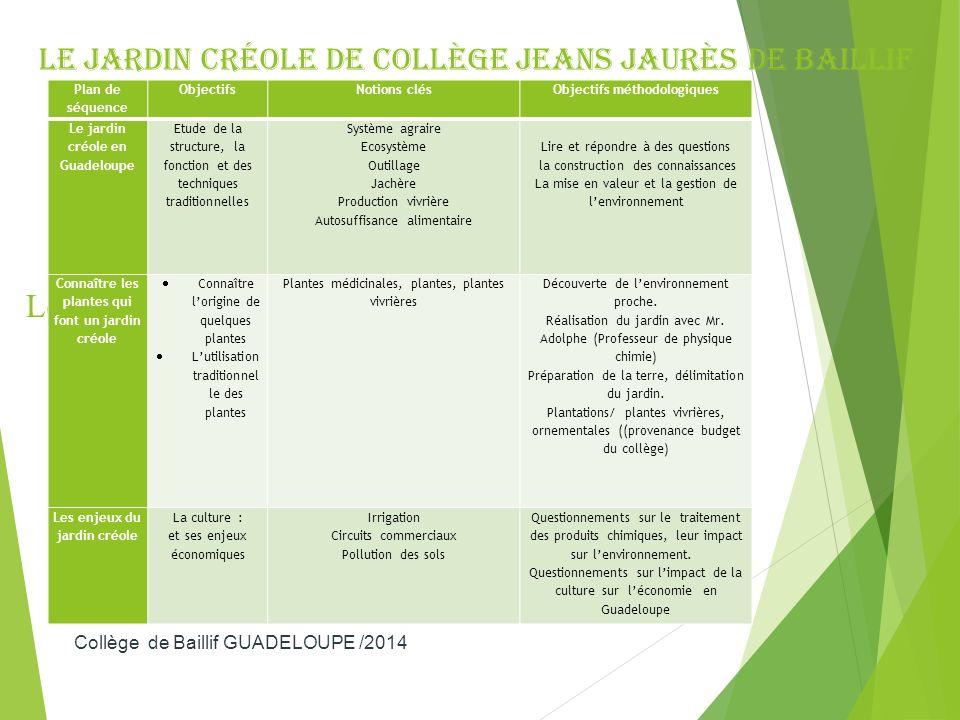 Le jardin créolE de Collège Jeans Jaurès de Baillif Le jardin créole du collège Jean Jaurès