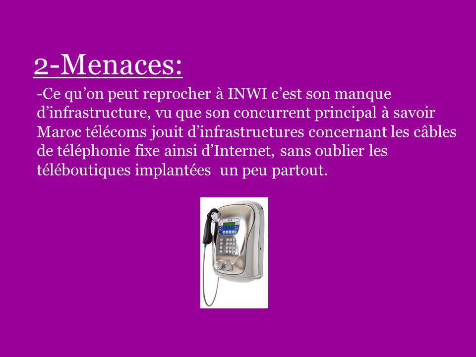2-Menaces:
