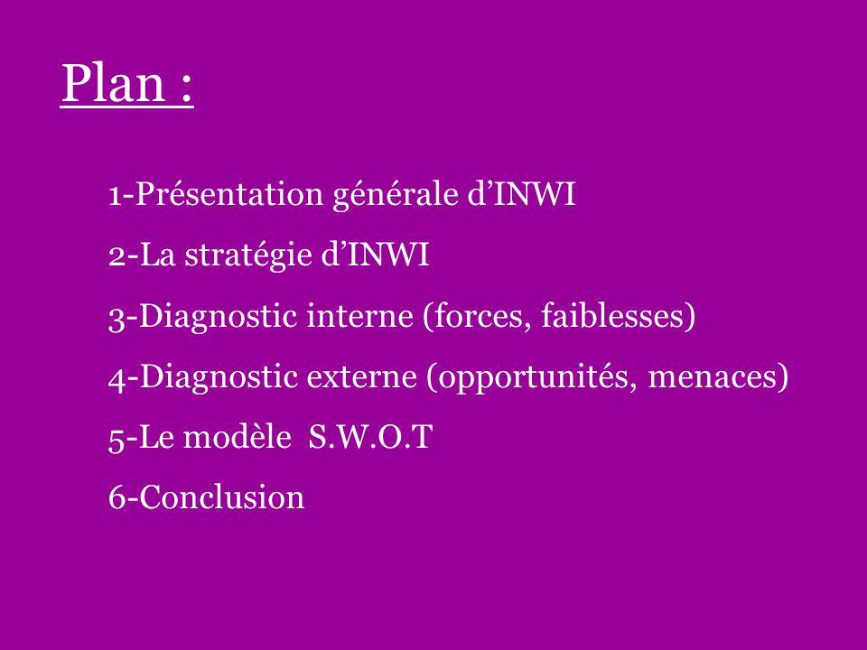 Plan : 1-Présentation générale d'INWI 2-La stratégie d'INWI