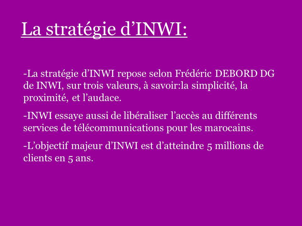 La stratégie d'INWI: