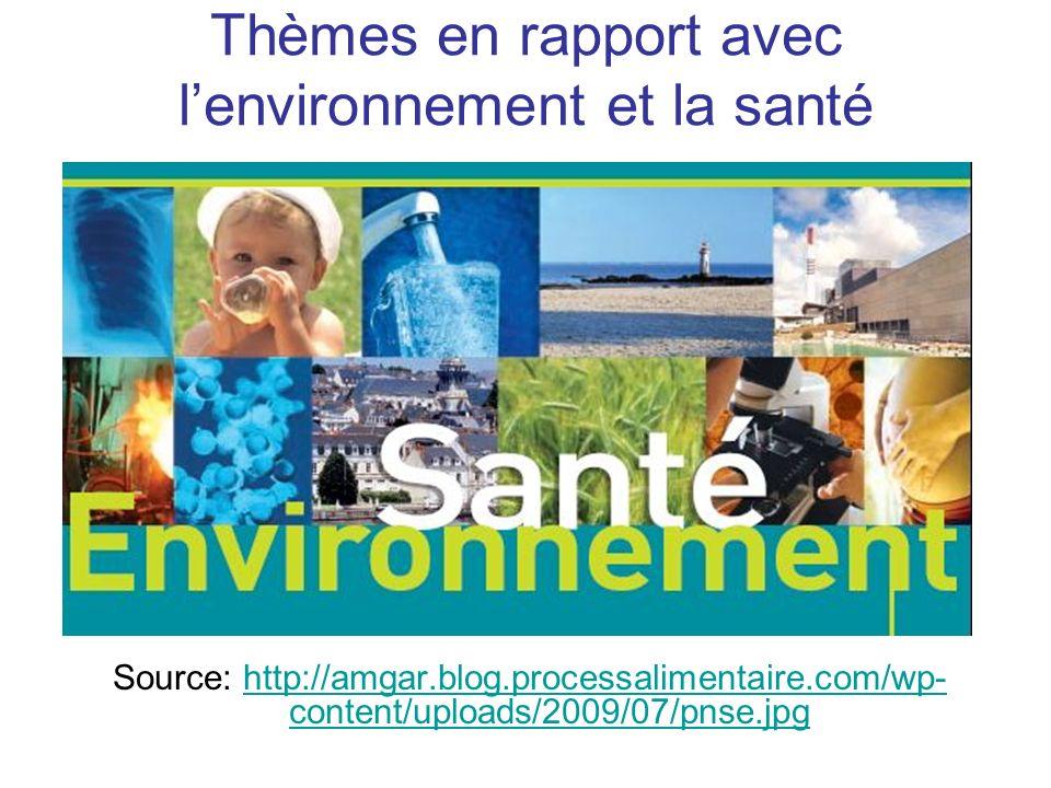 Thèmes en rapport avec l'environnement et la santé